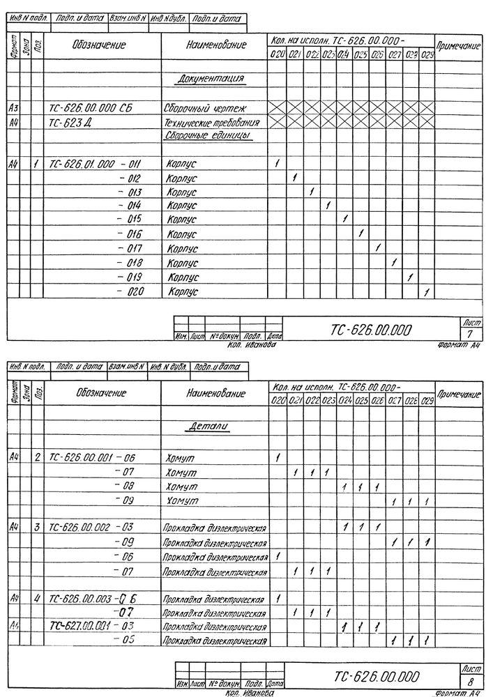 Опора скользящая хомутовая ТС-626.00.000 серия 5.903-13 выпуск 8-95 стр.9