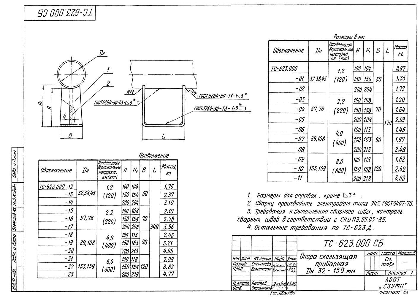 Опора скользящая приварная ТС-623.000 серия 5.903-13 выпуск 8-95 стр.1