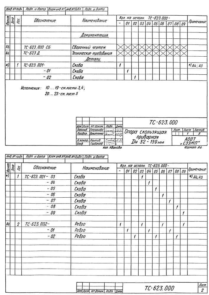 Опора скользящая приварная ТС-623.000 серия 5.903-13 выпуск 8-95 стр.2