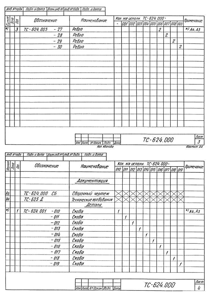 Опора скользящая приварная ТС-624.000 серия 5.903-13 выпуск 8-95 стр.10