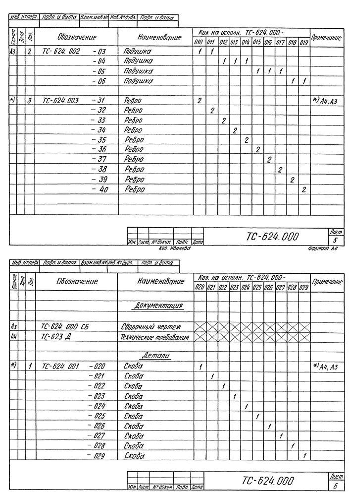 Опора скользящая приварная ТС-624.000 серия 5.903-13 выпуск 8-95 стр.11