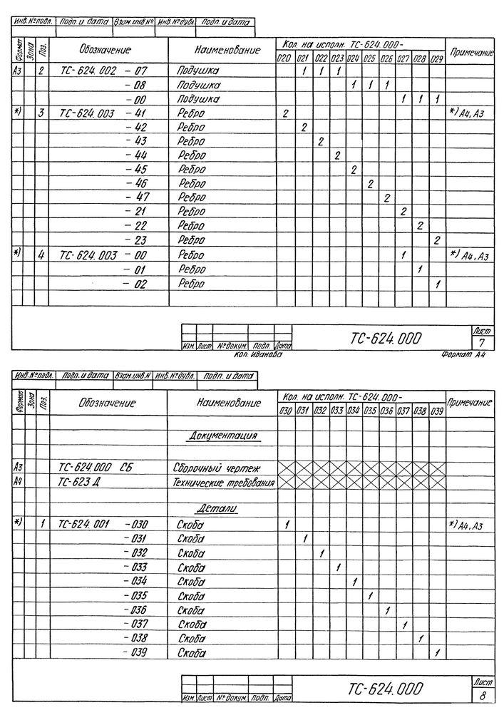 Опора скользящая приварная ТС-624.000 серия 5.903-13 выпуск 8-95 стр.12