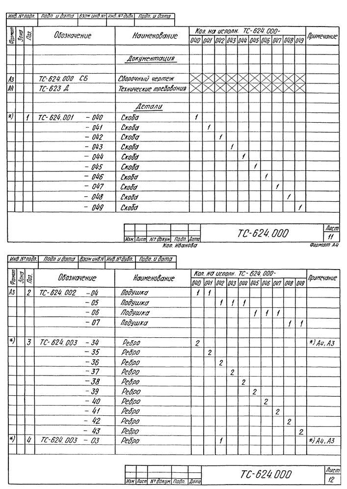 Опора скользящая приварная ТС-624.000 серия 5.903-13 выпуск 8-95 стр.14