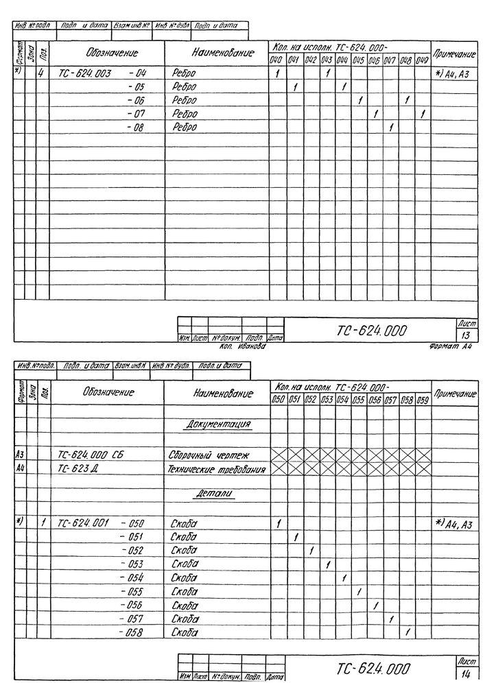 Опора скользящая приварная ТС-624.000 серия 5.903-13 выпуск 8-95 стр.15