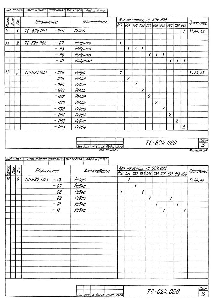 Опора скользящая приварная ТС-624.000 серия 5.903-13 выпуск 8-95 стр.16