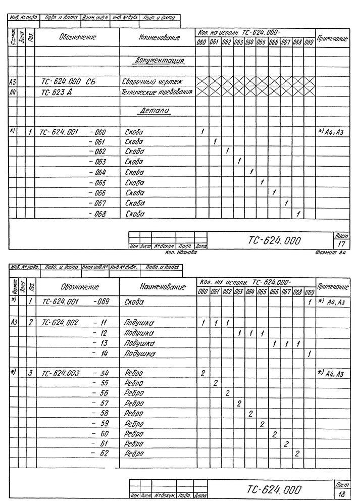 Опора скользящая приварная ТС-624.000 серия 5.903-13 выпуск 8-95 стр.17