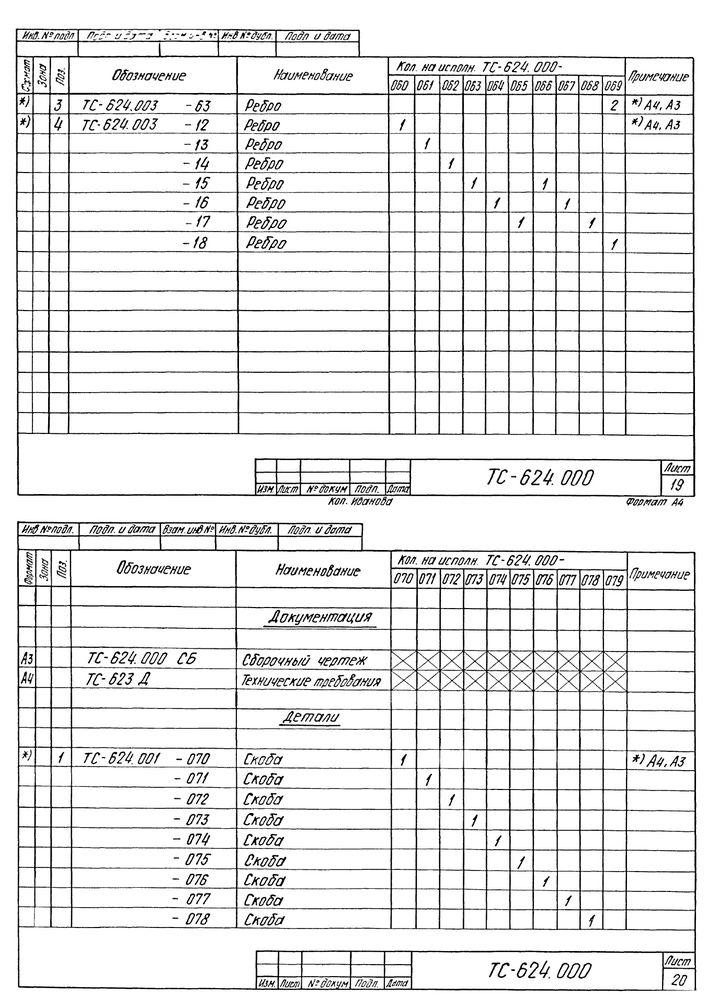 Опора скользящая приварная ТС-624.000 серия 5.903-13 выпуск 8-95 стр.18