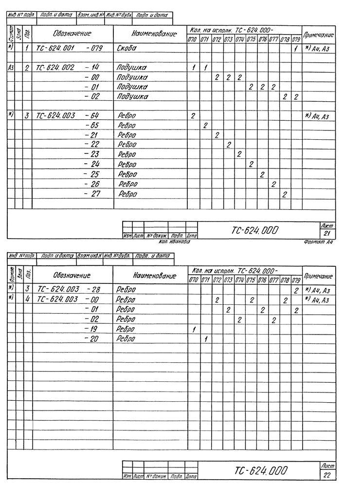 Опора скользящая приварная ТС-624.000 серия 5.903-13 выпуск 8-95 стр.19