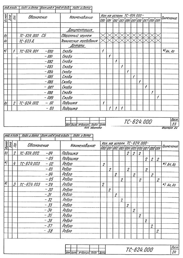 Опора скользящая приварная ТС-624.000 серия 5.903-13 выпуск 8-95 стр.20