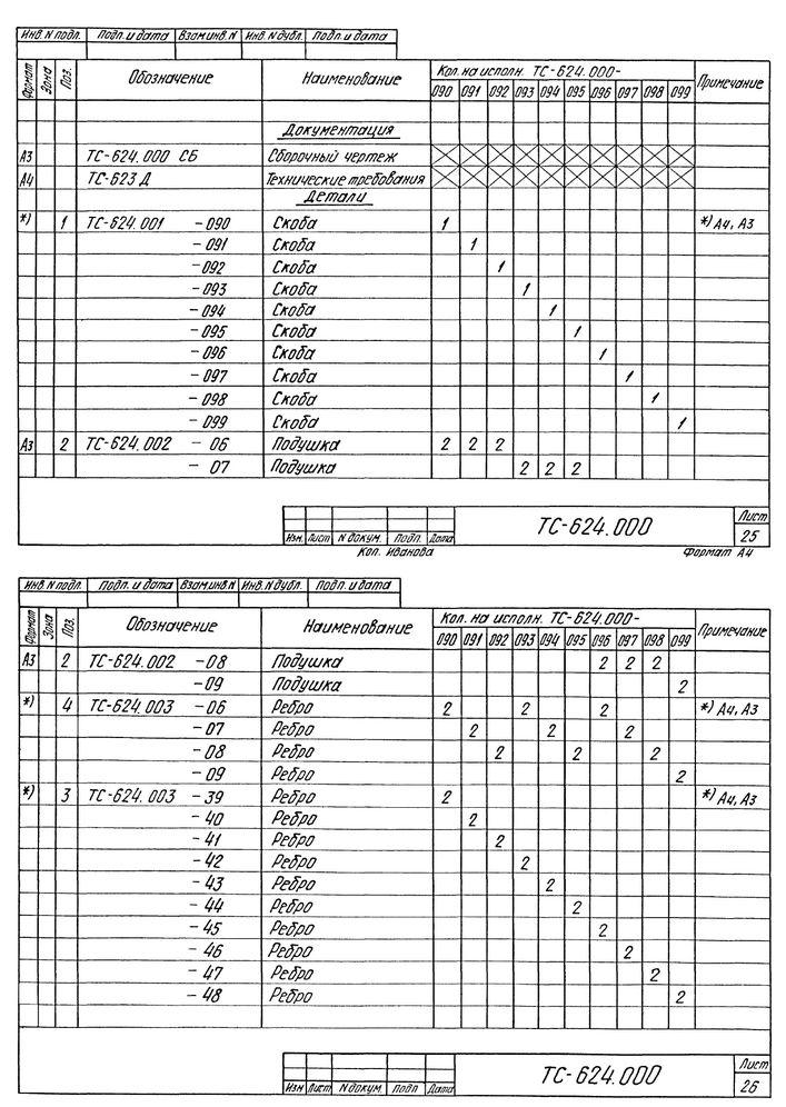 Опора скользящая приварная ТС-624.000 серия 5.903-13 выпуск 8-95 стр.21