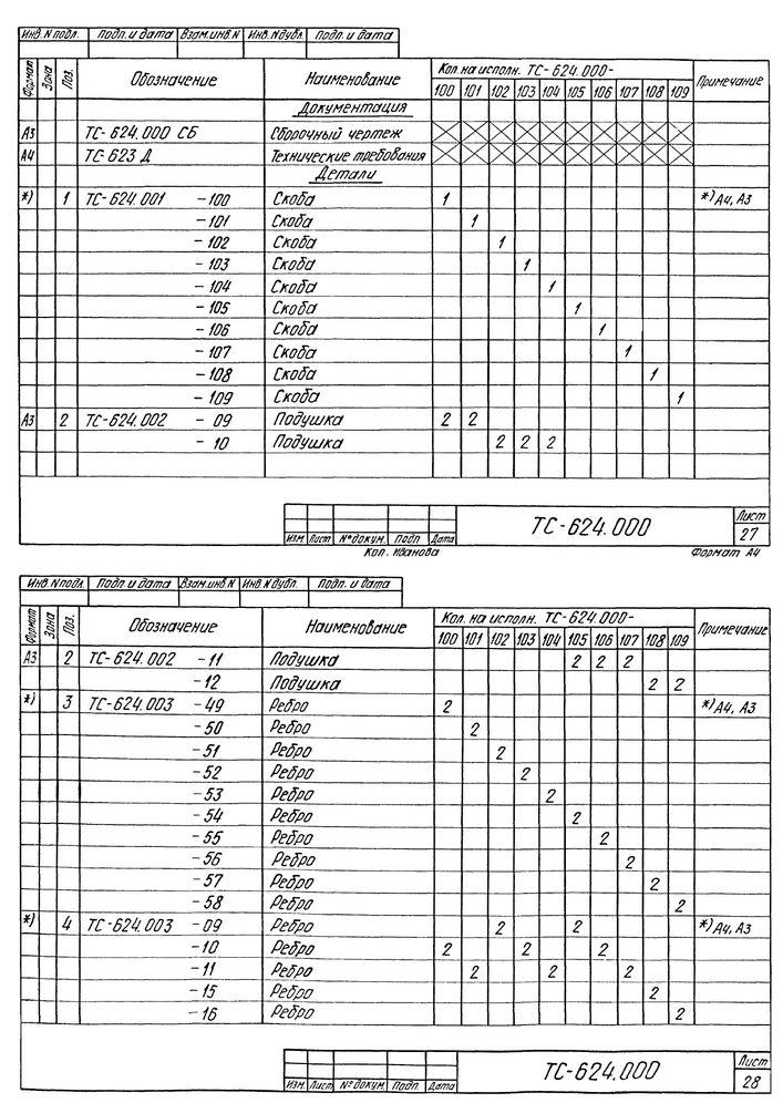Опора скользящая приварная ТС-624.000 серия 5.903-13 выпуск 8-95 стр.22