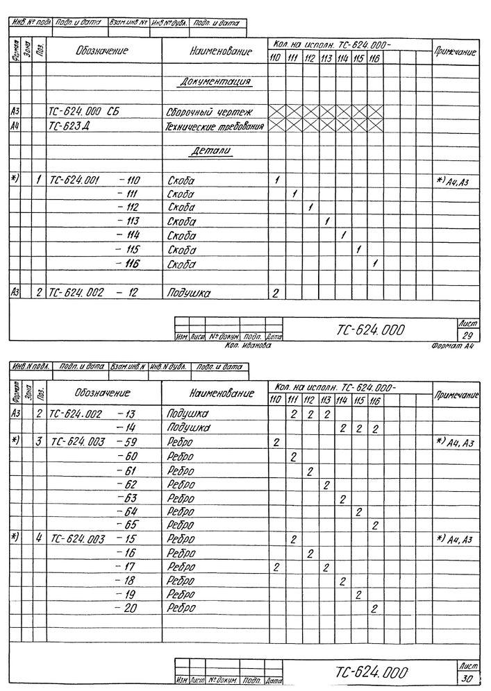 Опора скользящая приварная ТС-624.000 серия 5.903-13 выпуск 8-95 стр.23