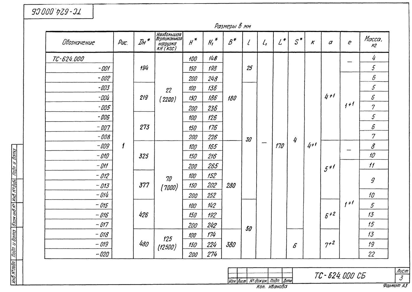 Опора скользящая приварная ТС-624.000 серия 5.903-13 выпуск 8-95 стр.3