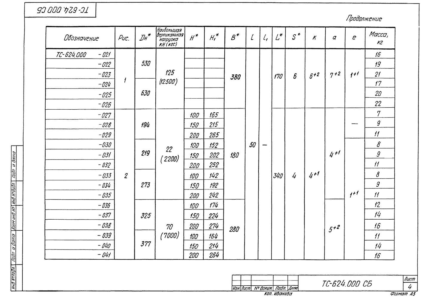 Опора скользящая приварная ТС-624.000 серия 5.903-13 выпуск 8-95 стр.4