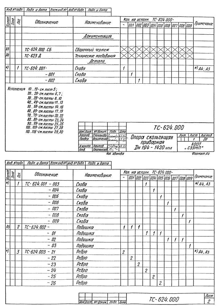 Опора скользящая приварная ТС-624.000 серия 5.903-13 выпуск 8-95 стр.9