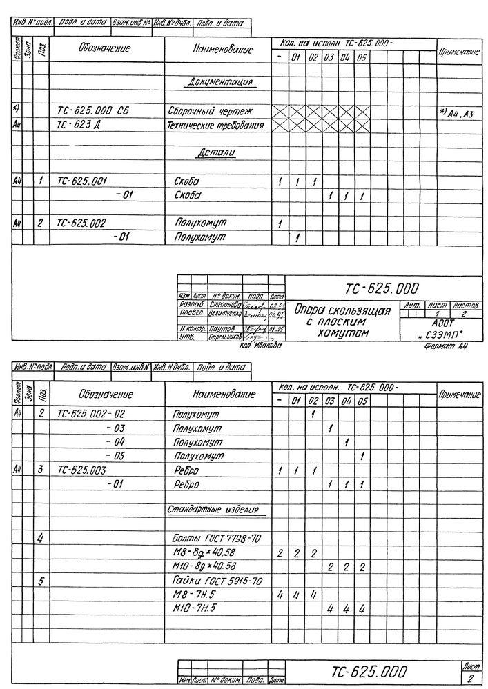 Опора скользящая с плоским хомутом ТС-625.000 серия 5.903-13 выпуск 8-95 стр.3