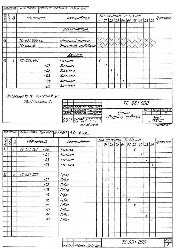 Опора сварных отводов ТС-631.000 серия 5.903-13 выпуск 8-95 стр.4