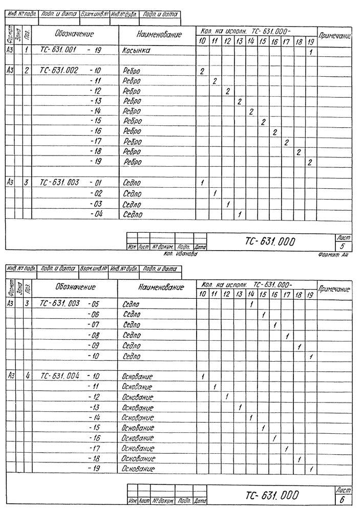 Опора сварных отводов ТС-631.000 серия 5.903-13 выпуск 8-95 стр.6
