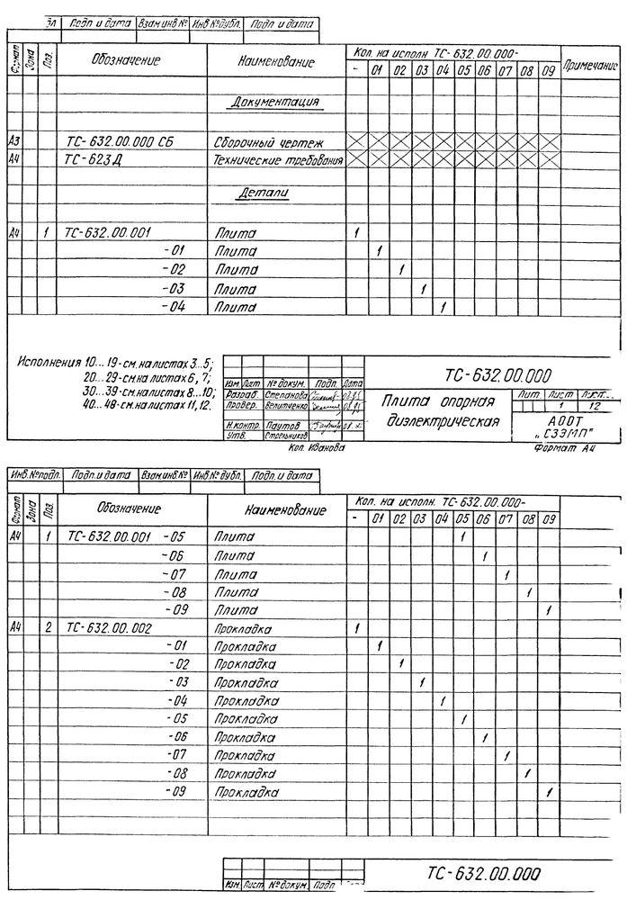 Плита опорная диэлектрическая ТС-632.00.000 серия 5.903-13 выпуск 8-95 стр.4