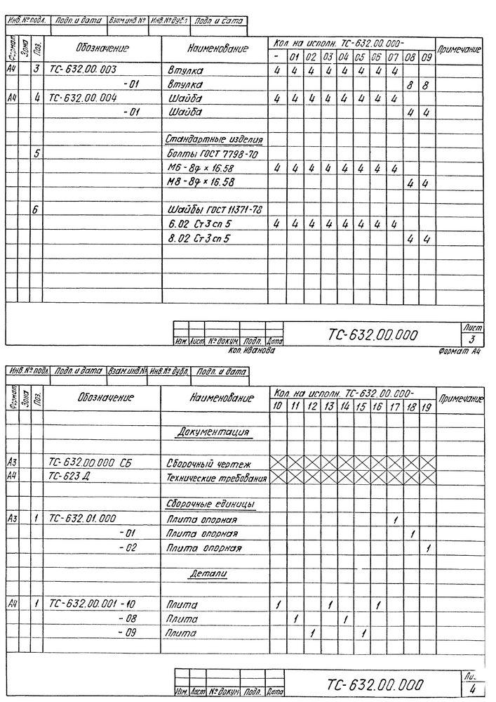 Плита опорная диэлектрическая ТС-632.00.000 серия 5.903-13 выпуск 8-95 стр.5