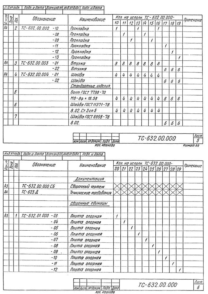 Плита опорная диэлектрическая ТС-632.00.000 серия 5.903-13 выпуск 8-95 стр.6