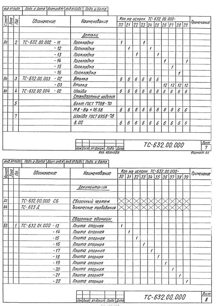 Плита опорная диэлектрическая ТС-632.00.000 серия 5.903-13 выпуск 8-95 стр.7