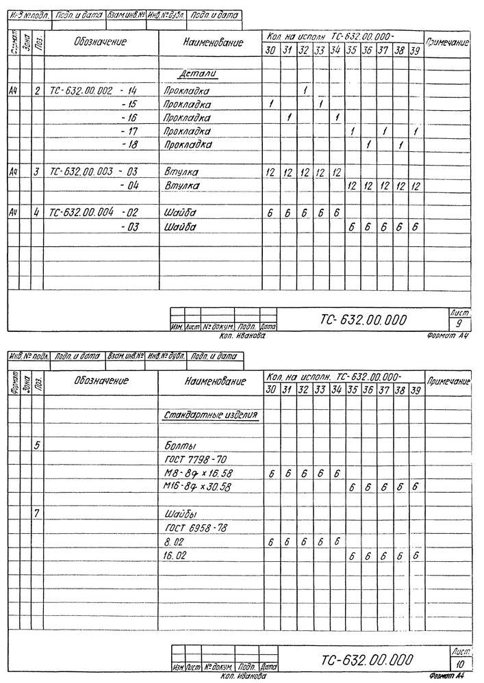 Плита опорная диэлектрическая ТС-632.00.000 серия 5.903-13 выпуск 8-95 стр.8