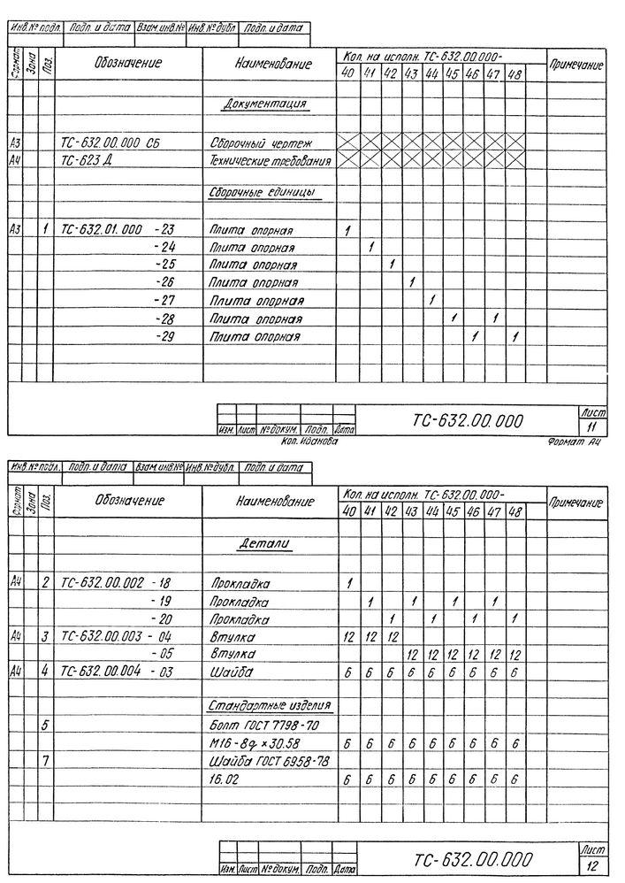 Плита опорная диэлектрическая ТС-632.00.000 серия 5.903-13 выпуск 8-95 стр.9