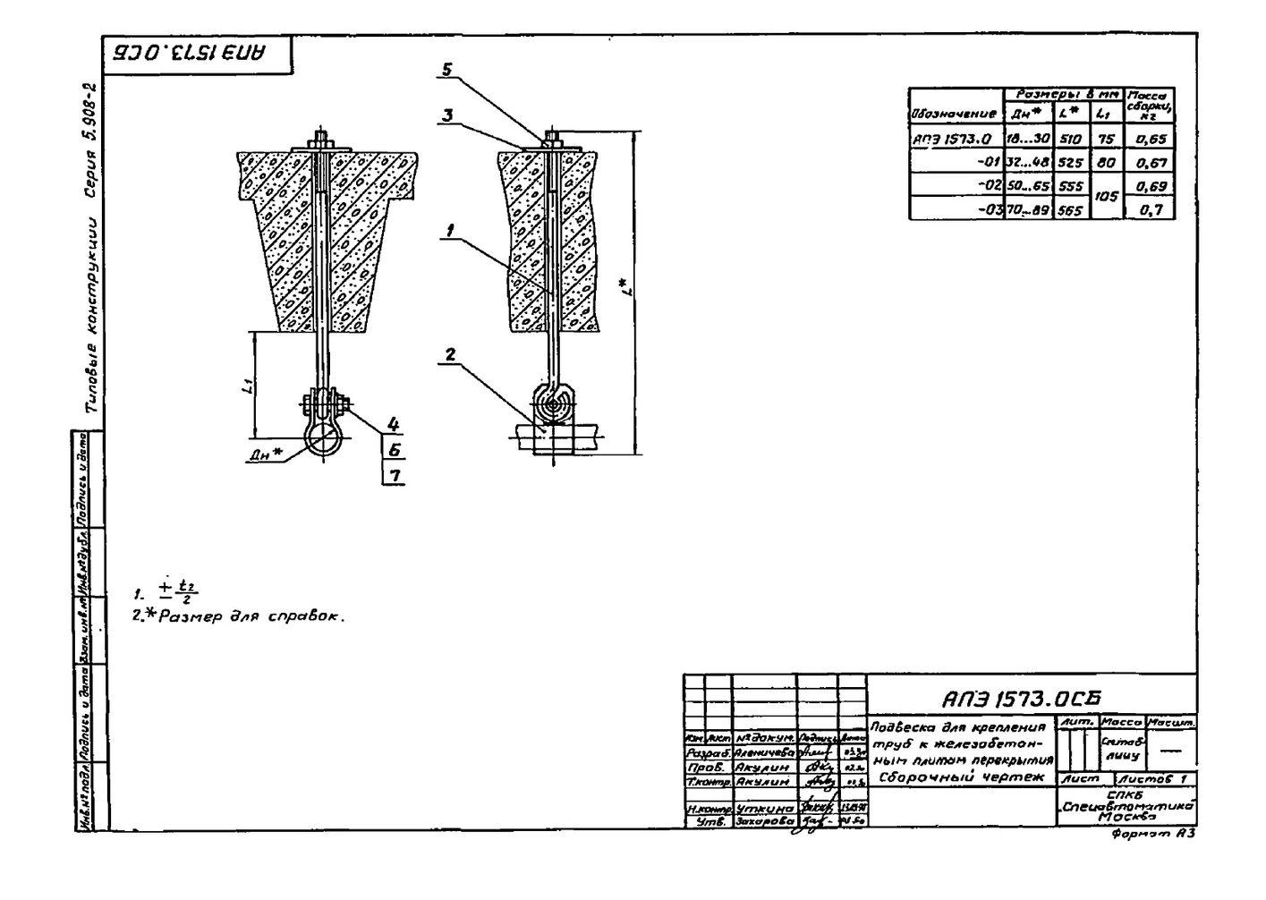 Подвеска АПЭ 1573.0 серия 5.908-2 стр.1