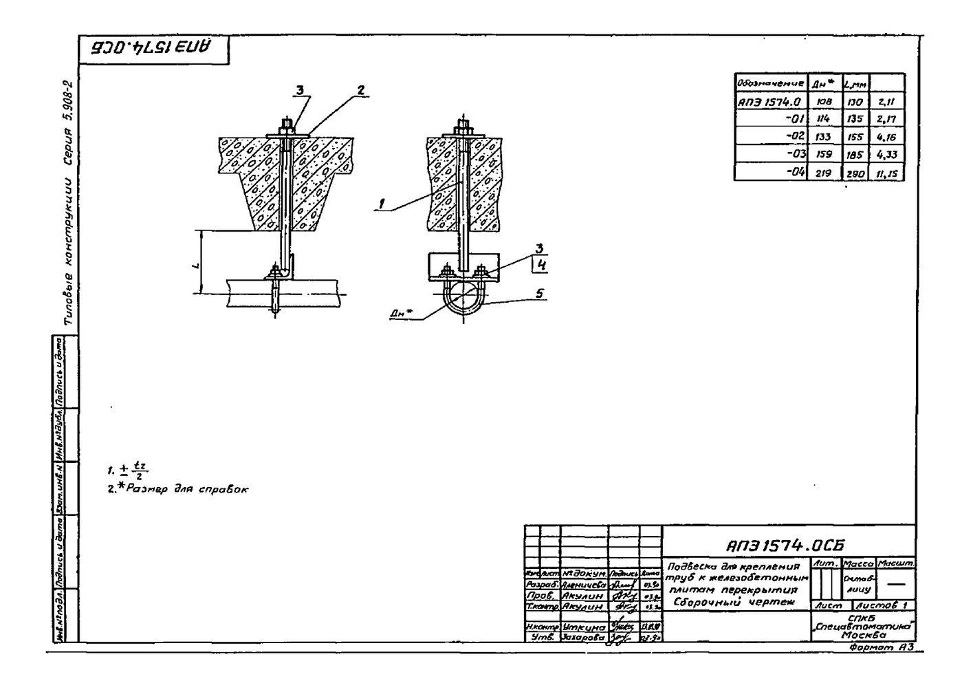 Подвеска АПЭ 1574.0 серия 5.908-2 стр.1