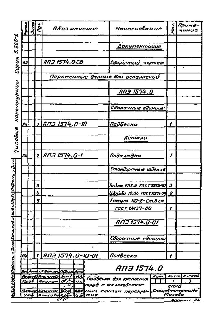Подвеска АПЭ 1574.0 серия 5.908-2 стр.2