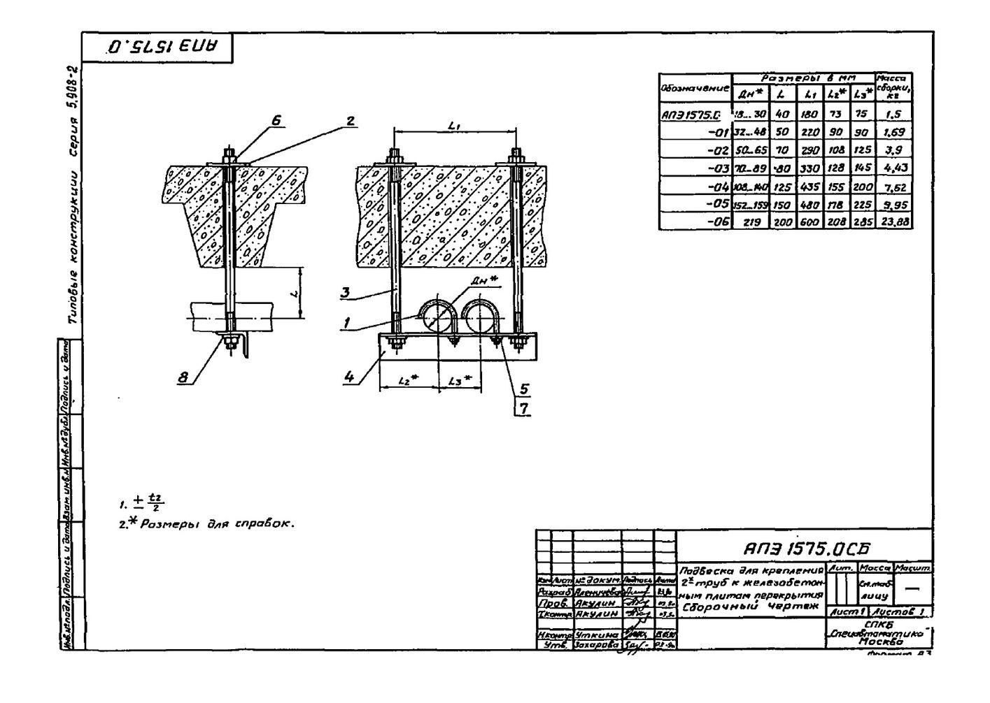 Подвеска АПЭ 1575.0 серия 5.908-2 стр.1