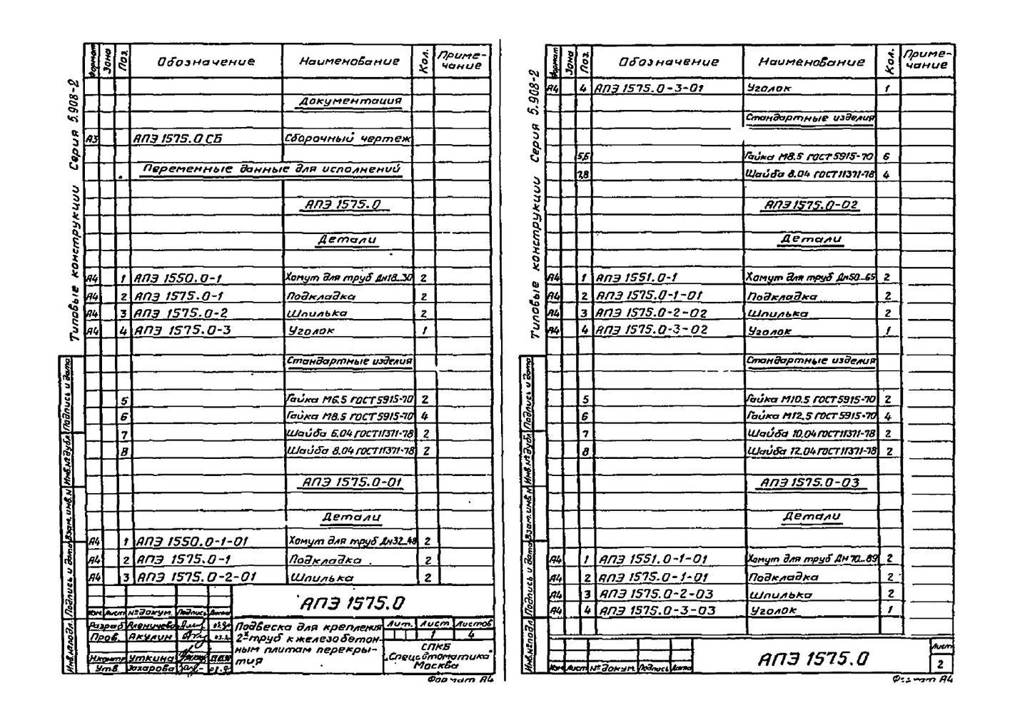 Подвеска АПЭ 1575.0 серия 5.908-2 стр.2