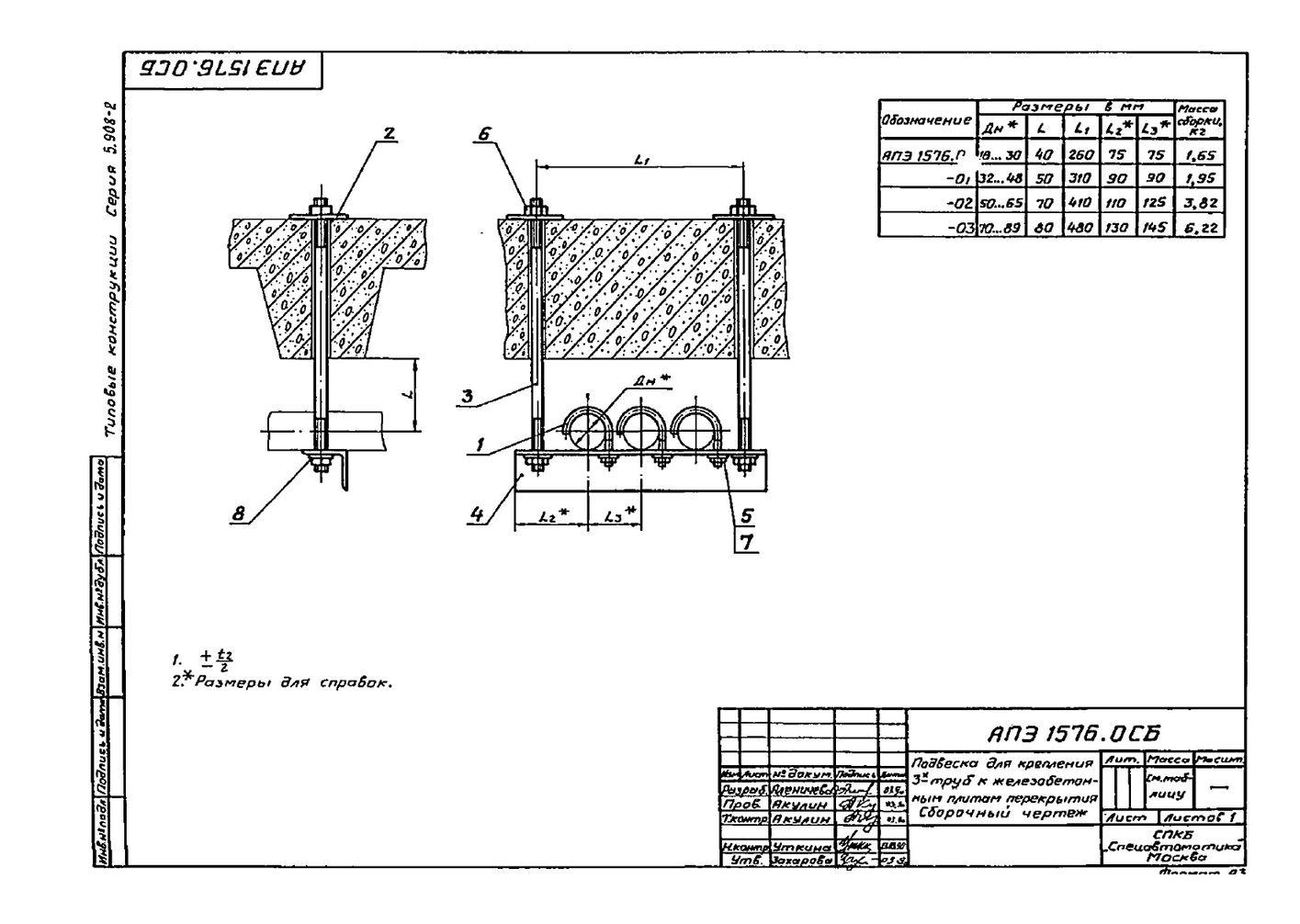 Подвеска АПЭ 1576.0 серия 5.908-2 стр.1