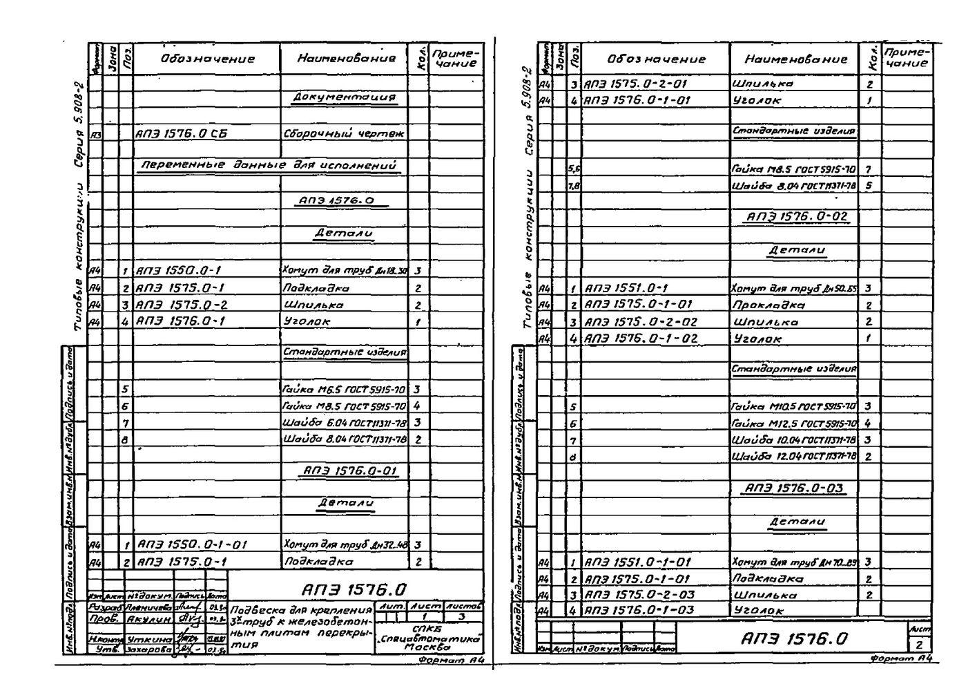 Подвеска АПЭ 1576.0 серия 5.908-2 стр.2