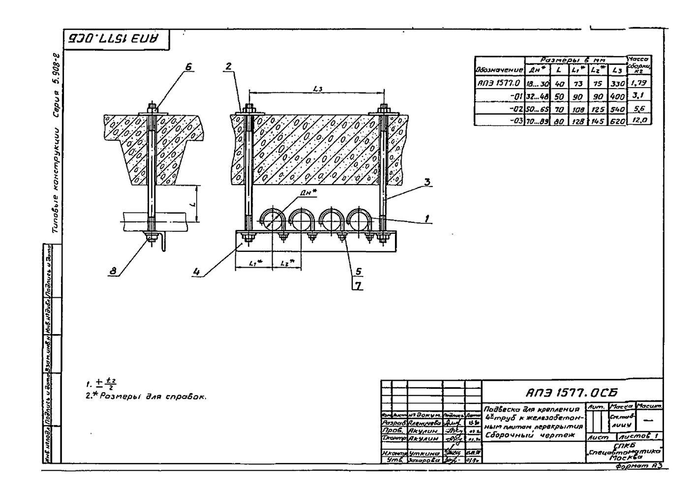 Подвеска АПЭ 1577.0 серия 5.908-2 стр.1