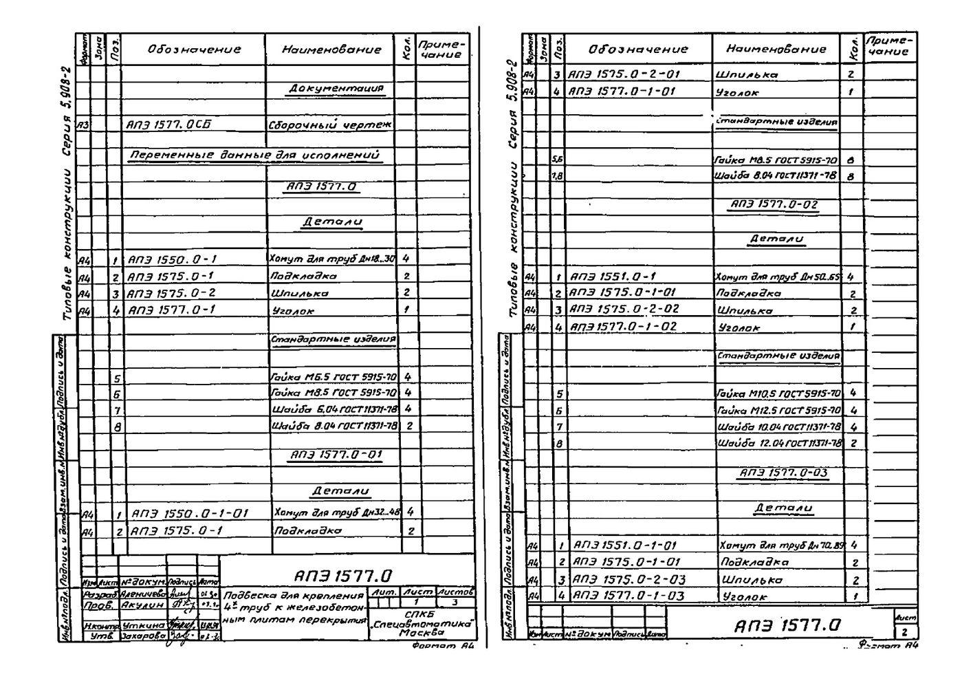 Подвеска АПЭ 1577.0 серия 5.908-2 стр.2