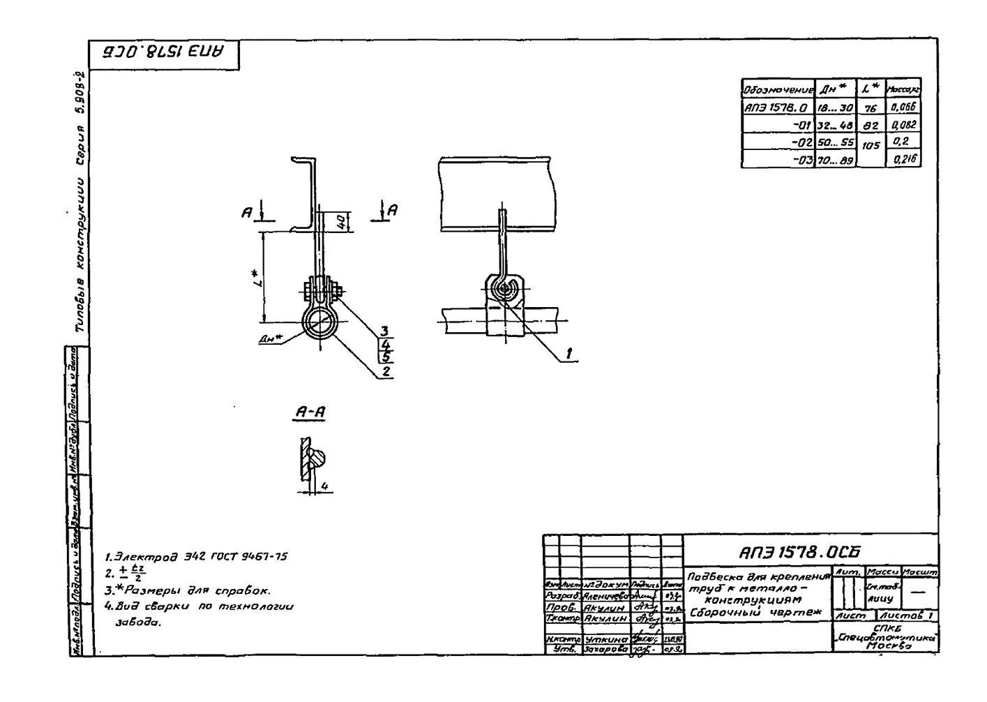 Подвеска АПЭ 1578.0 серия 5.908-2 стр.1