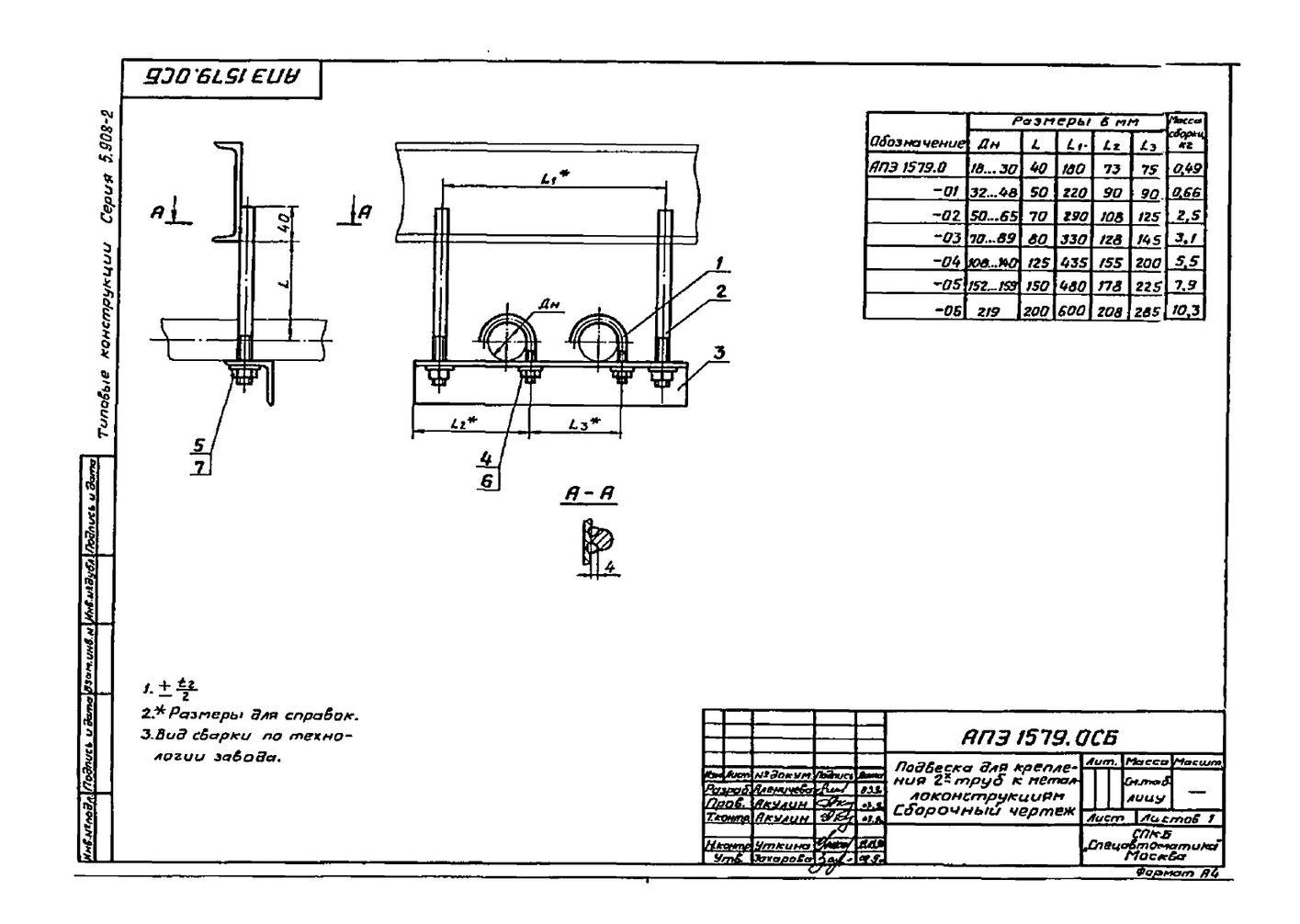 Подвеска АПЭ 1579.0 серия 5.908-2 стр.1