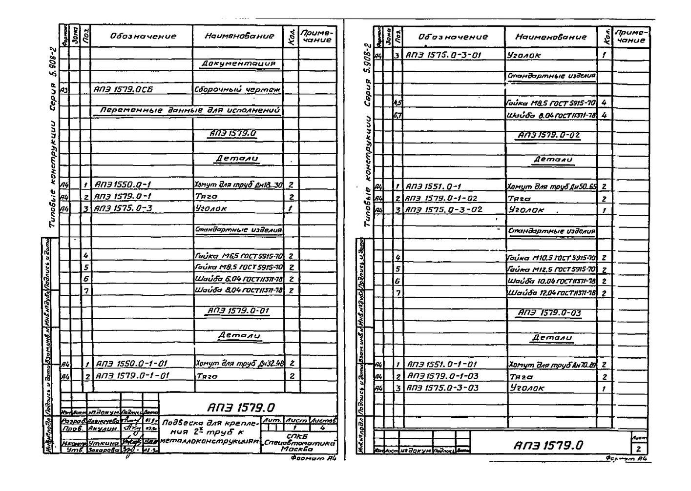 Подвеска АПЭ 1579.0 серия 5.908-2 стр.2