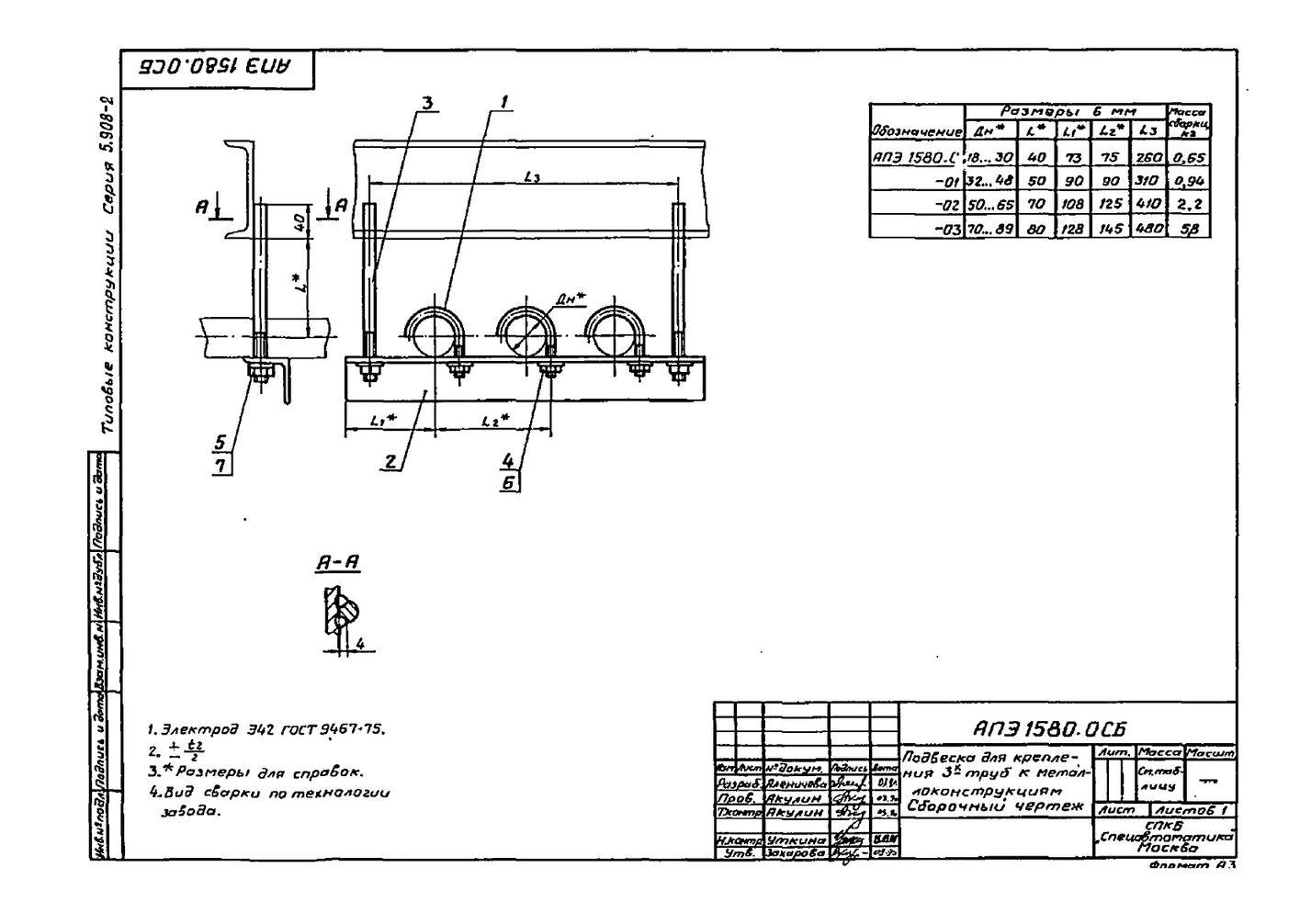 Подвеска АПЭ 1580.0 серия 5.908-2 стр.1