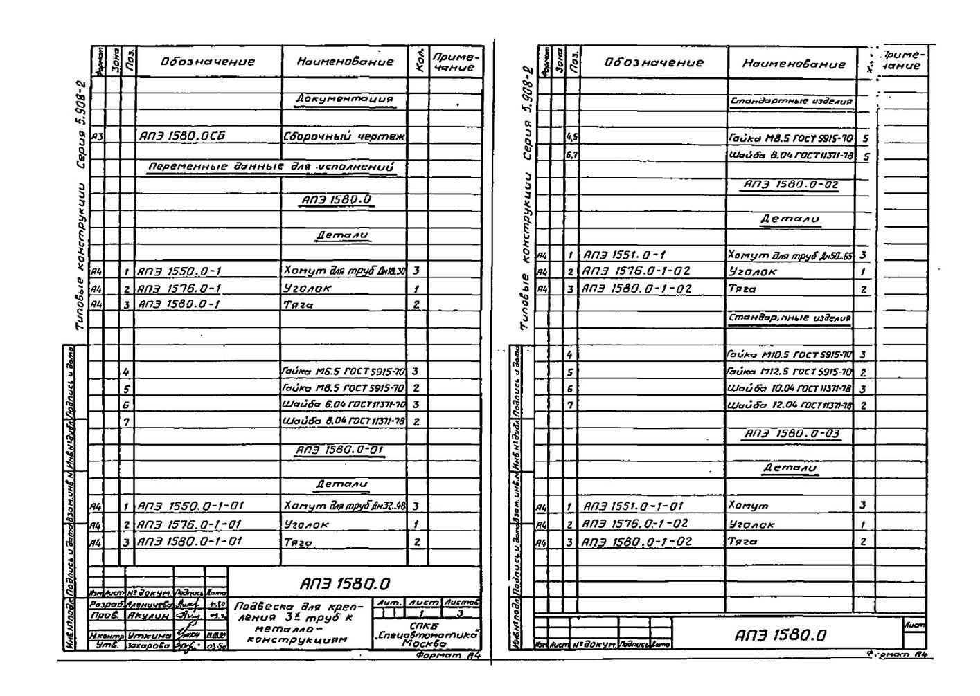 Подвеска АПЭ 1580.0 серия 5.908-2 стр.2