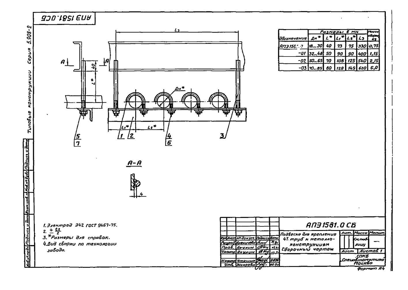 Подвеска АПЭ 1581.0 серия 5.908-2 стр.1