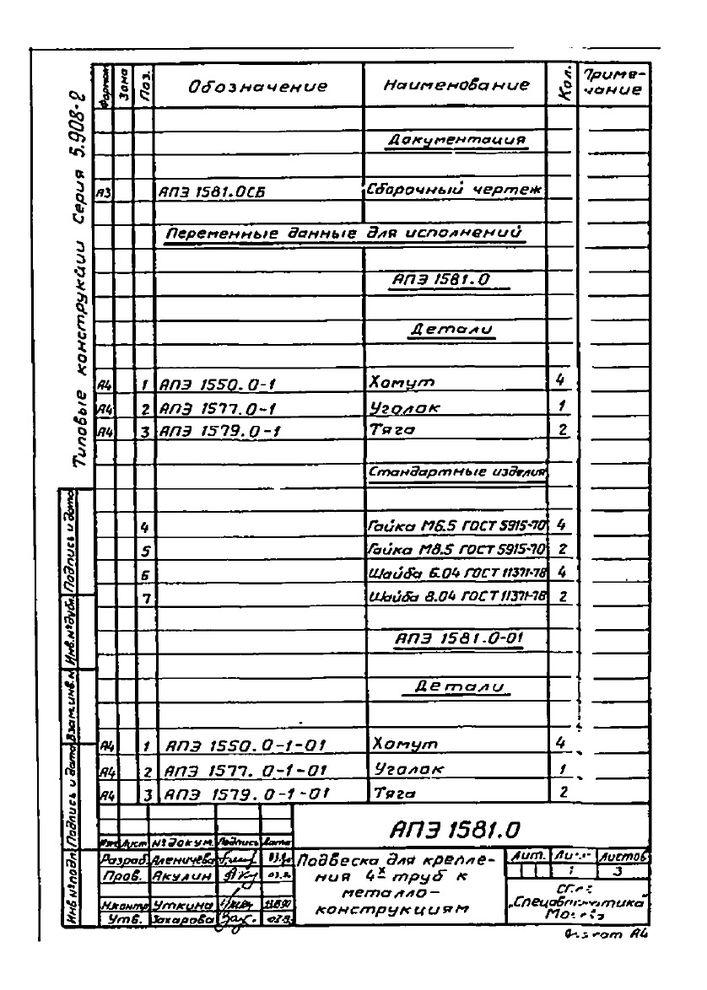 Подвеска АПЭ 1581.0 серия 5.908-2 стр.2