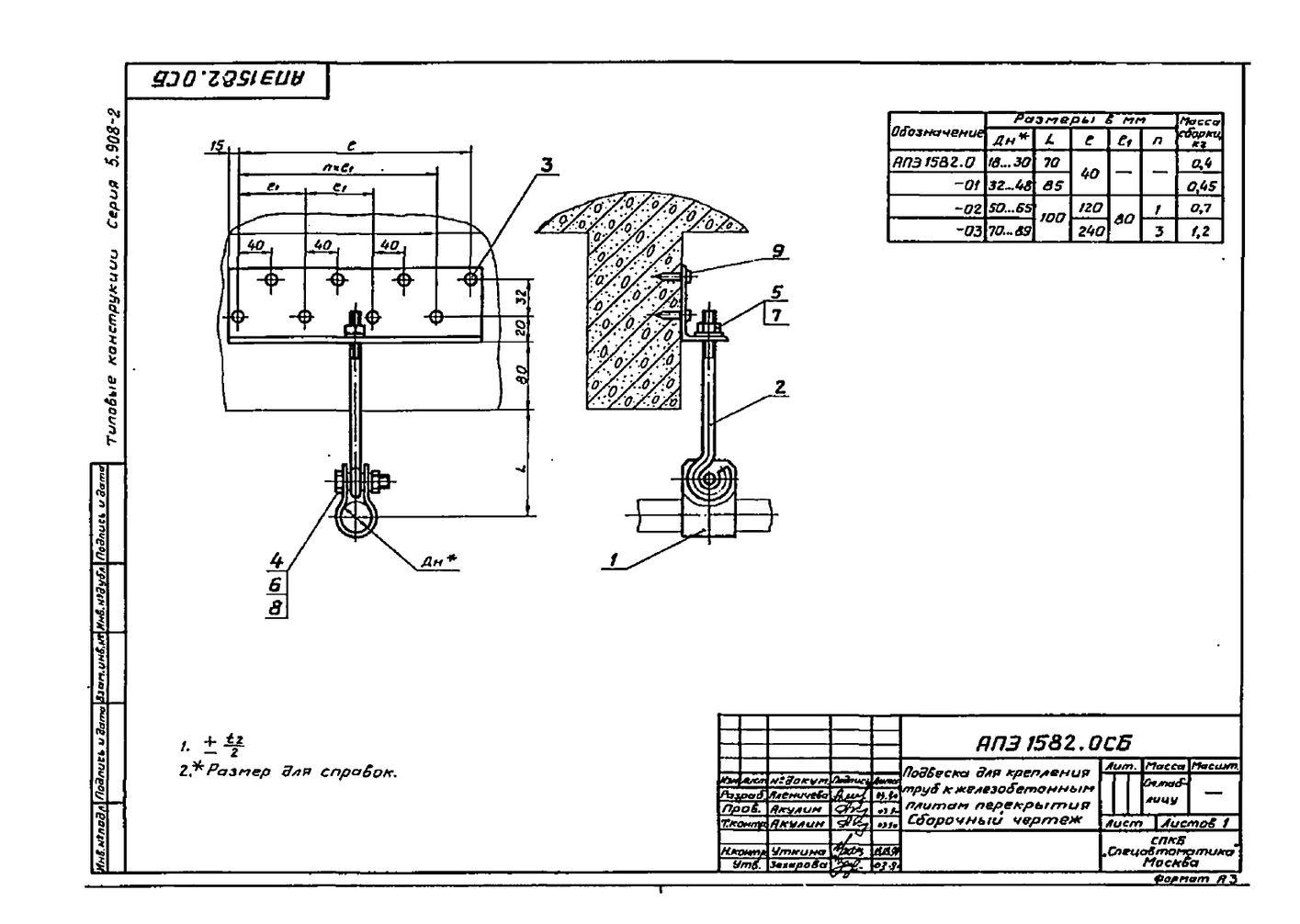 Подвеска АПЭ 1582.0 серия 5.908-2 стр.1