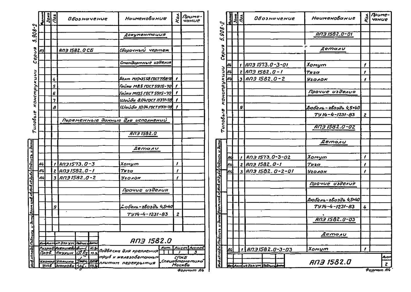 Подвеска АПЭ 1582.0 серия 5.908-2 стр.2