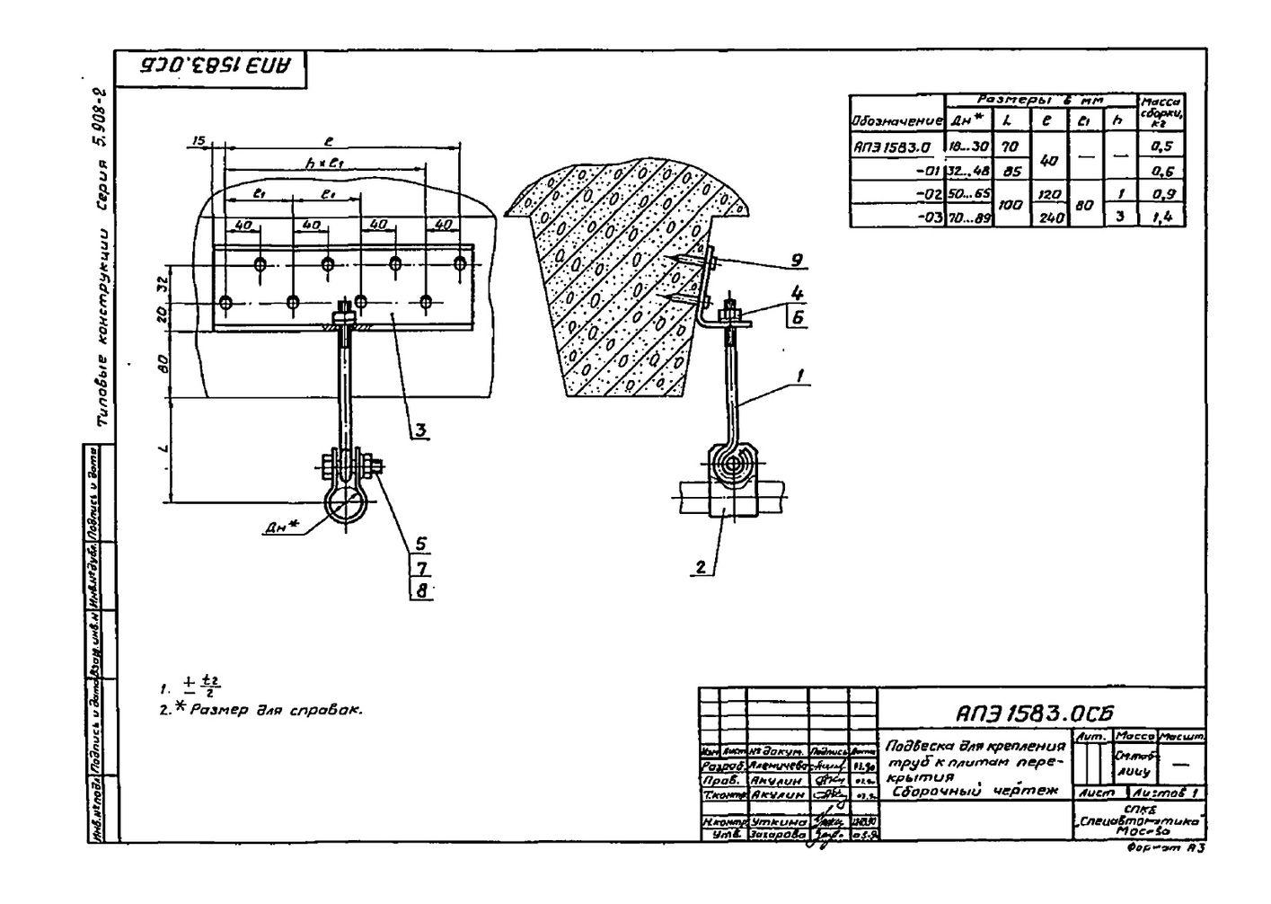 Подвеска АПЭ 1583.0 серия 5.908-2 стр.1