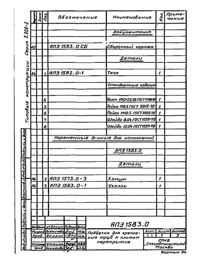 Подвеска АПЭ 1583.0 серия 5.908-2 стр.2