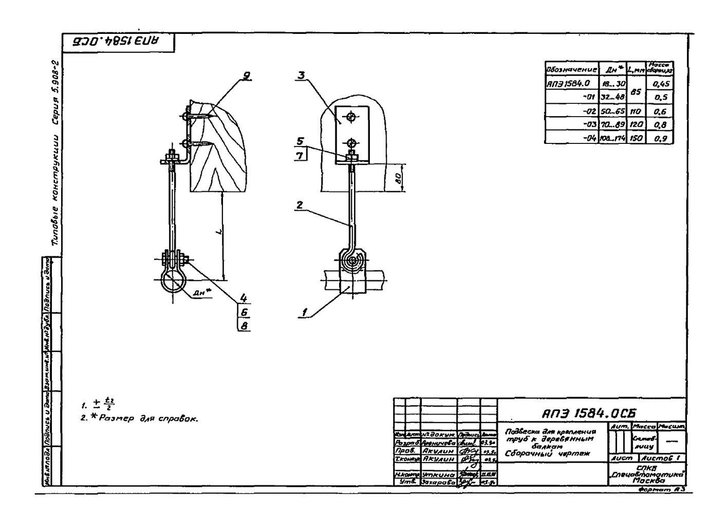 Подвеска АПЭ 1584.0 серия 5.908-2 стр.1