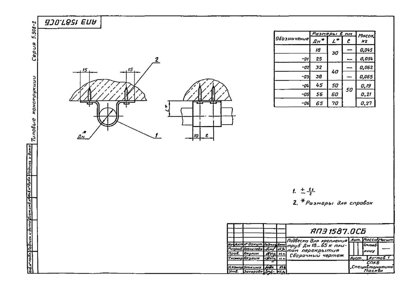 Подвеска АПЭ 1587.0 серия 5.908-2 стр.1